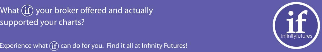 Online Futures & Options Trading | Infinity Futures